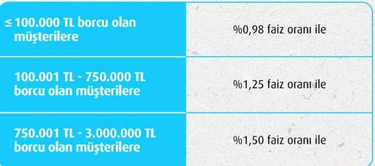 Vakıfbank kredi borcu faiz oranları - Vakıfbank Kredi Kartı Borç Yapılandırma 2019 Kredisi