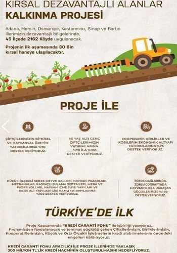 Kırsal Dezavantajlı Alamlar Kalkınma Projesi